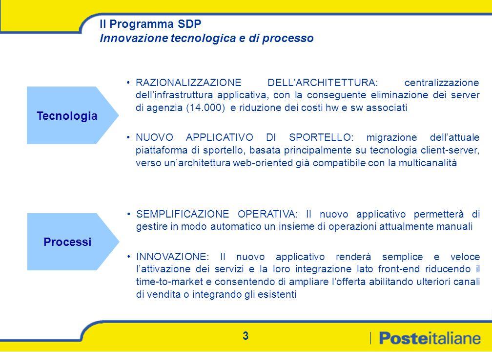 Il Programma SDP Innovazione tecnologica e di processo