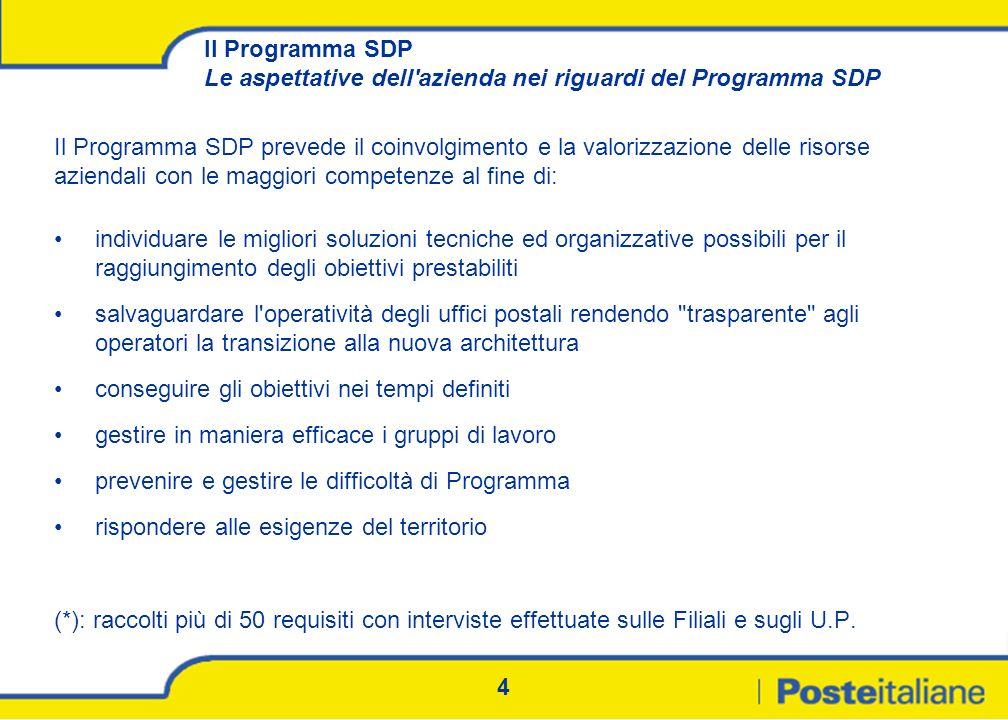 Il Programma SDP Le aspettative dell azienda nei riguardi del Programma SDP
