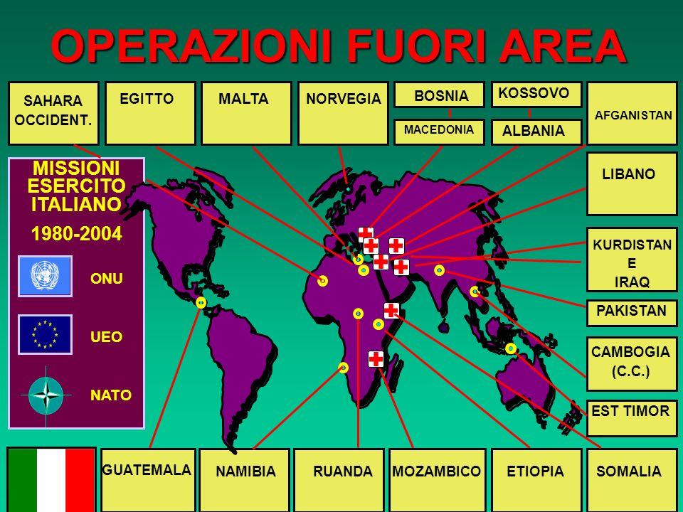 MISSIONI ESERCITO ITALIANO
