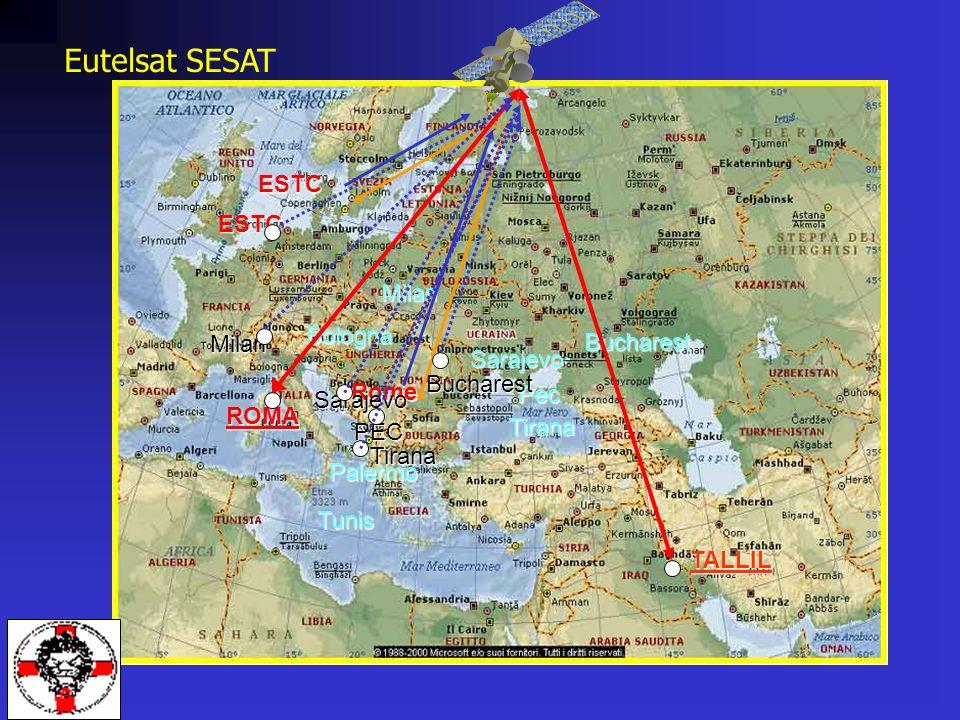 Eutelsat SESAT ESTC ESTC Milan Bologna Milan Bucharest Sarajevo