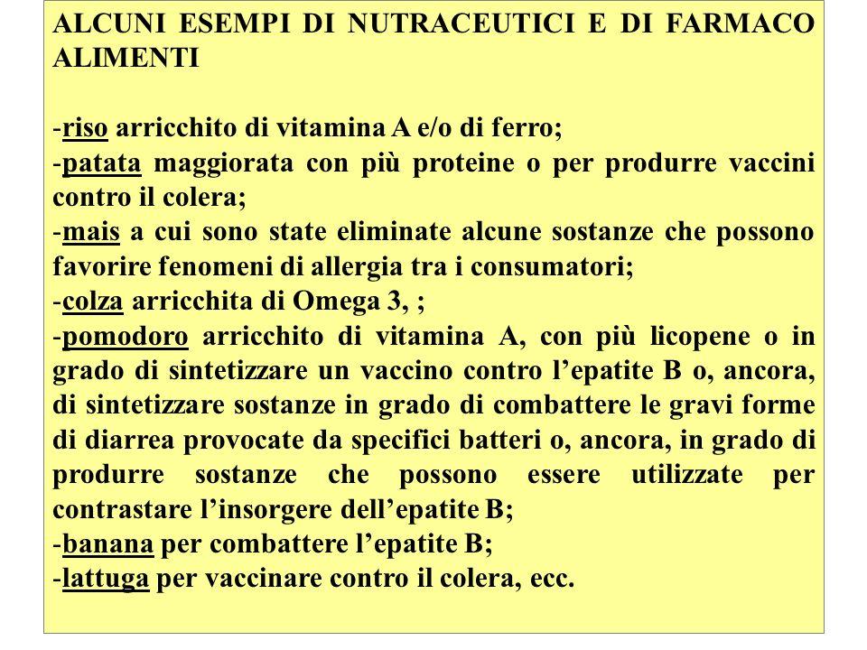 ALCUNI ESEMPI DI NUTRACEUTICI E DI FARMACO ALIMENTI