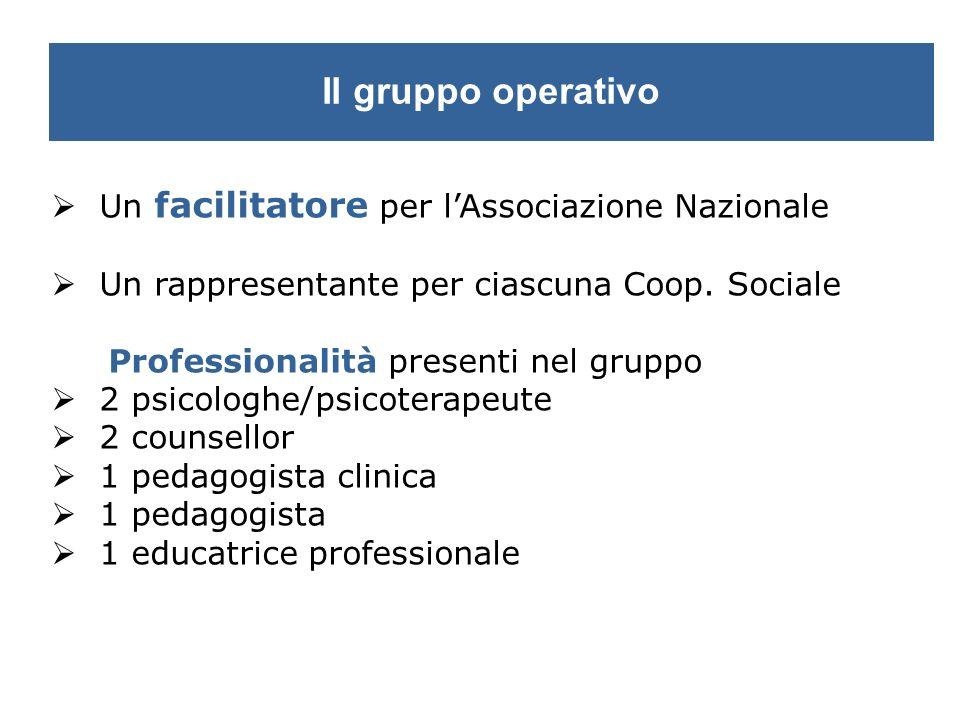 Il gruppo operativo Un facilitatore per l'Associazione Nazionale