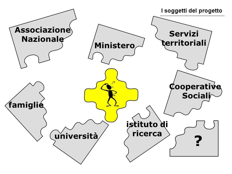 Associazione Servizi territoriali Nazionale Ministero Cooperative