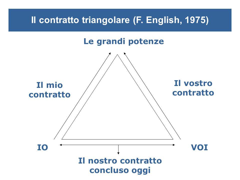 Il contratto triangolare (F. English, 1975)