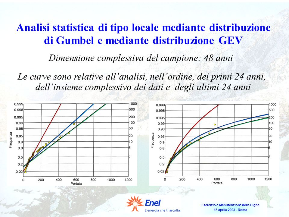 Analisi statistica di tipo locale mediante distribuzione di Gumbel e mediante distribuzione GEV