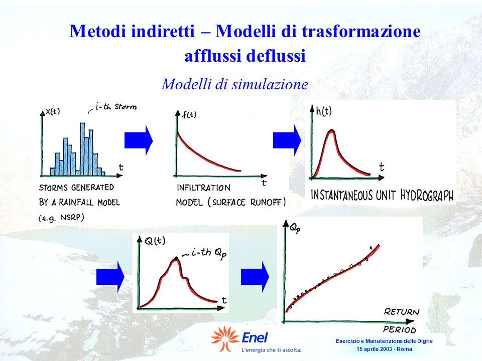 Metodi indiretti – Modelli di trasformazione