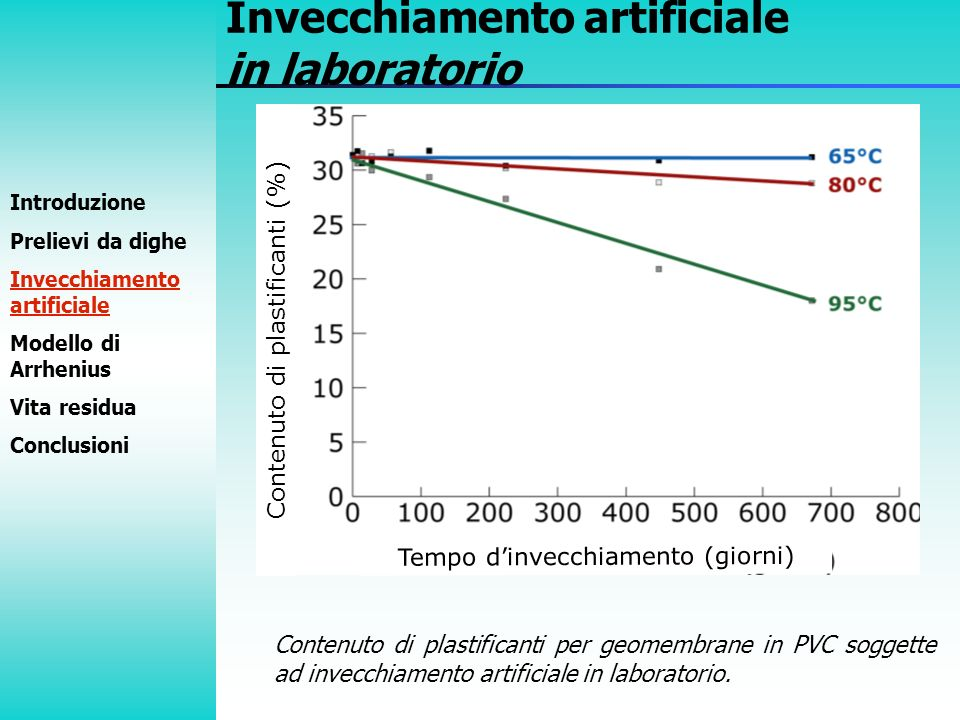 Invecchiamento artificiale in laboratorio