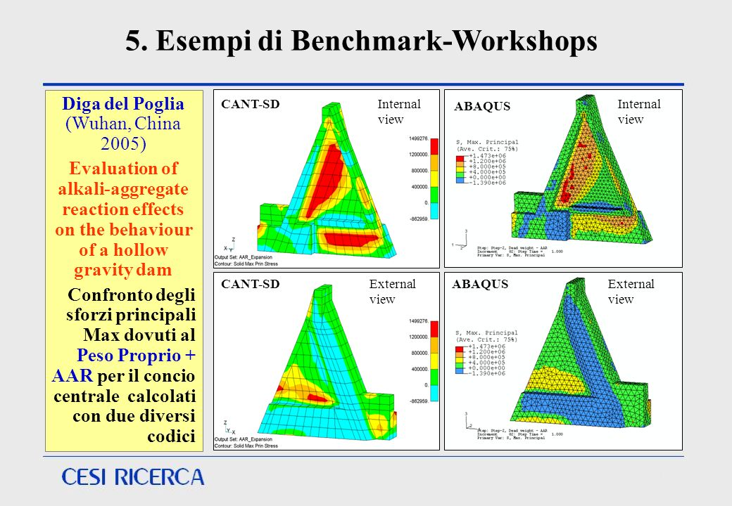 5. Esempi di Benchmark-Workshops