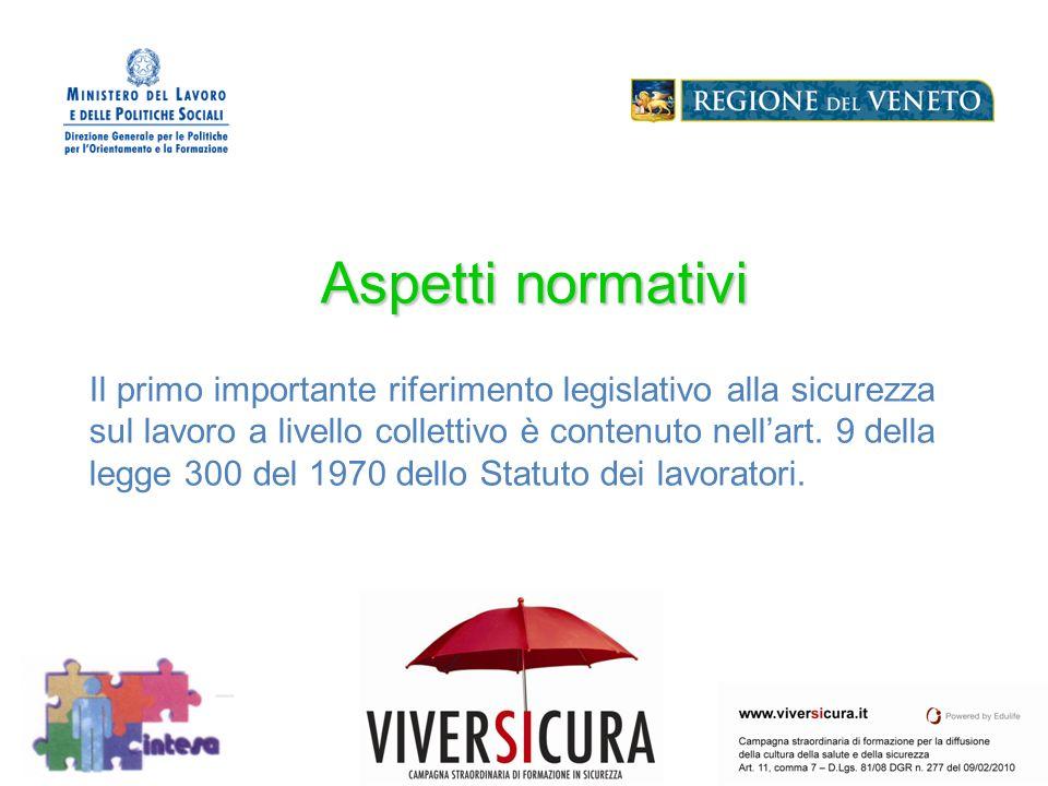 Aspetti normativi Il primo importante riferimento legislativo alla sicurezza sul lavoro a livello collettivo è contenuto nell'art.