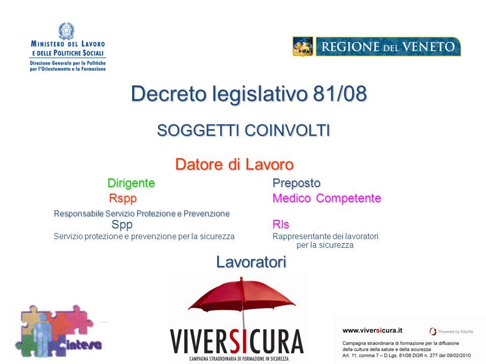 Decreto legislativo 81/08 SOGGETTI COINVOLTI. Datore di Lavoro
