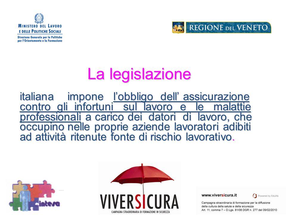 La legislazione italiana impone l'obbligo dell' assicurazione contro gli infortuni sul lavoro e le malattie professionali a carico dei datori di lavoro, che occupino nelle proprie aziende lavoratori adibiti ad attività ritenute fonte di rischio lavorativo.