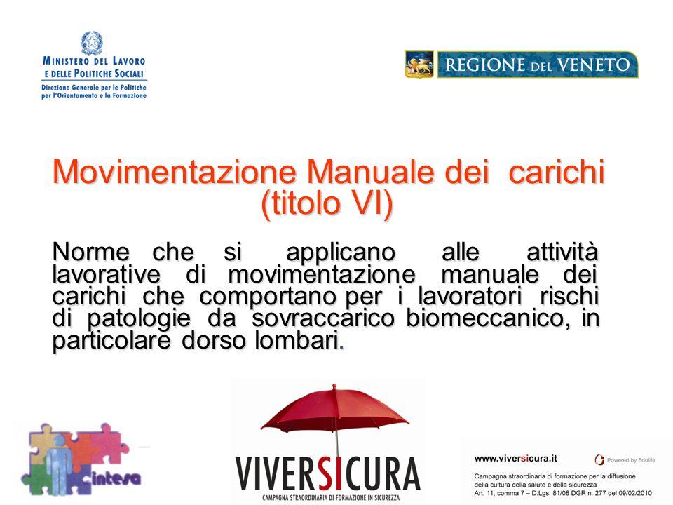 Movimentazione Manuale dei carichi (titolo VI) Norme che si applicano alle attività lavorative di movimentazione manuale dei carichi che comportano per i lavoratori rischi di patologie da sovraccarico biomeccanico, in particolare dorso lombari.