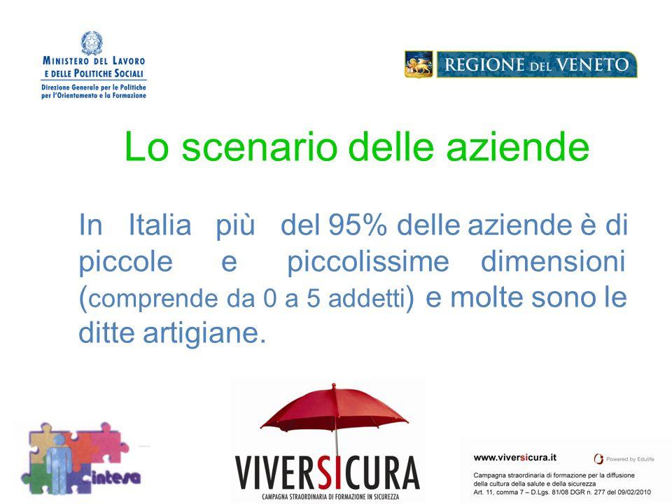 Lo scenario delle aziende In Italia più del 95% delle aziende è di piccole e piccolissime dimensioni (comprende da 0 a 5 addetti) e molte sono le ditte artigiane.
