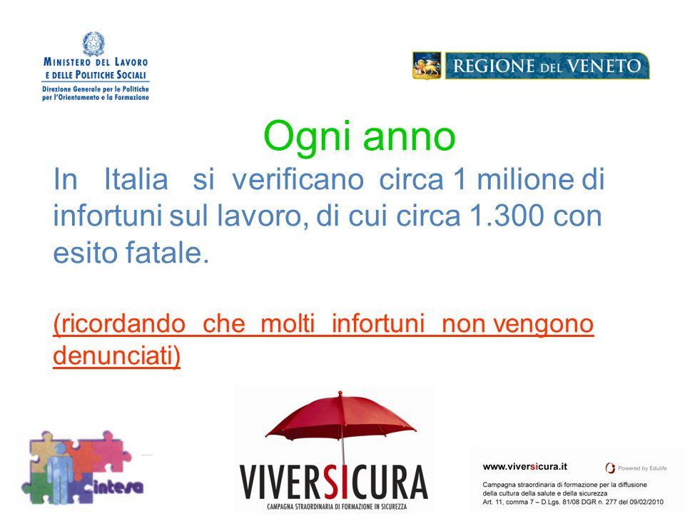 Ogni anno In Italia si verificano circa 1 milione di infortuni sul lavoro, di cui circa 1.300 con esito fatale.