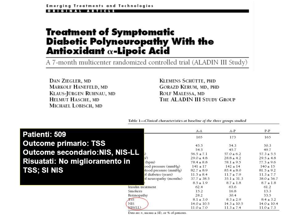 Patienti: 509 Outcome primario: TSS. Outcome secondario:NIS, NIS-LL. Risuatati: No miglioramento in.