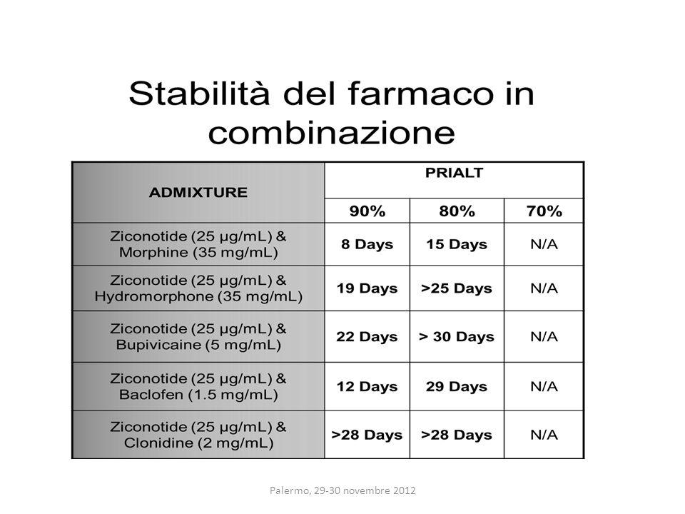 Palermo, 29-30 novembre 2012