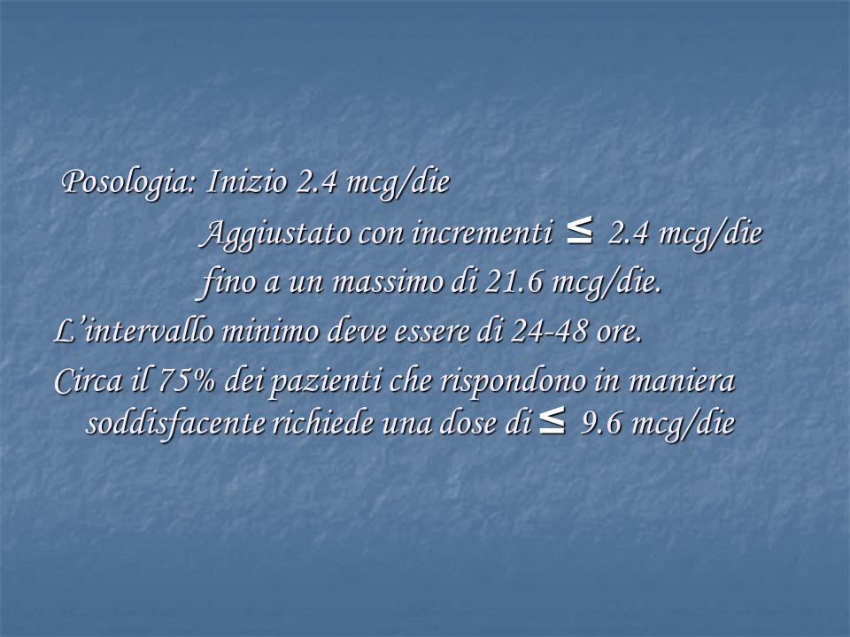Aggiustato con incrementi ≤ 2.4 mcg/die
