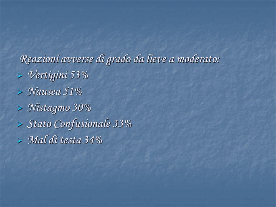 Vertigini 53% Nausea 51% Nistagmo 30% Stato Confusionale 33%