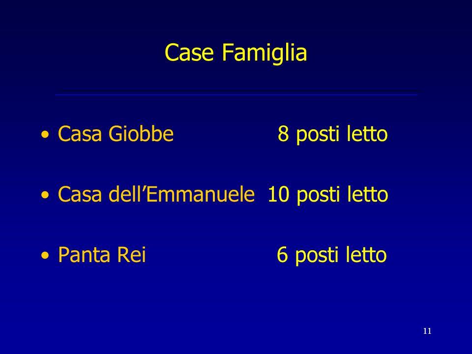 Case Famiglia Casa Giobbe 8 posti letto