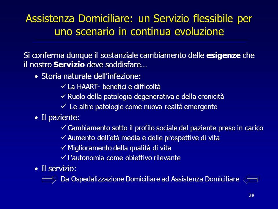 Assistenza Domiciliare: un Servizio flessibile per uno scenario in continua evoluzione