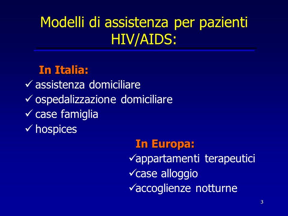 Modelli di assistenza per pazienti HIV/AIDS: