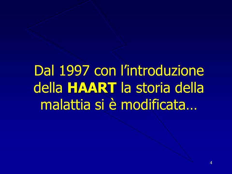 Dal 1997 con l'introduzione della HAART la storia della malattia si è modificata…