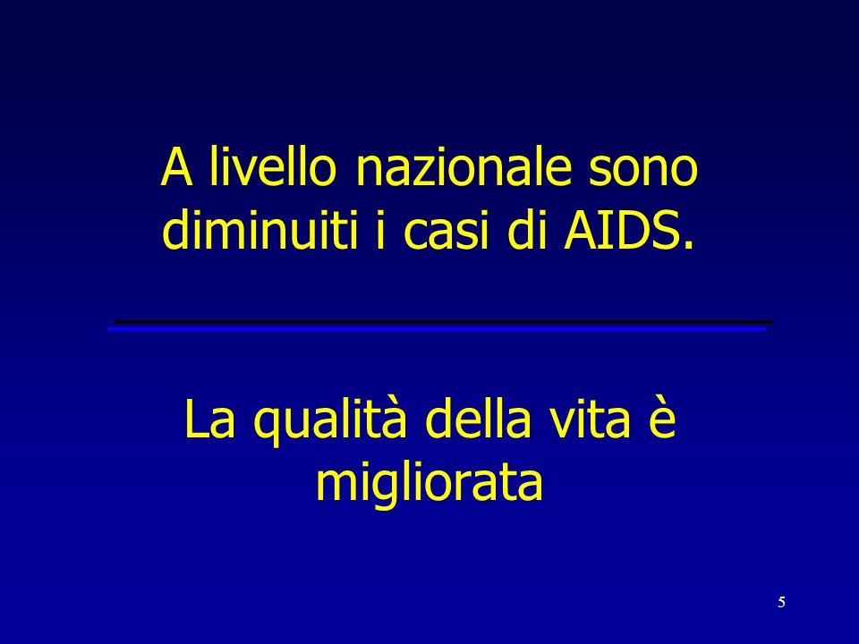 A livello nazionale sono diminuiti i casi di AIDS