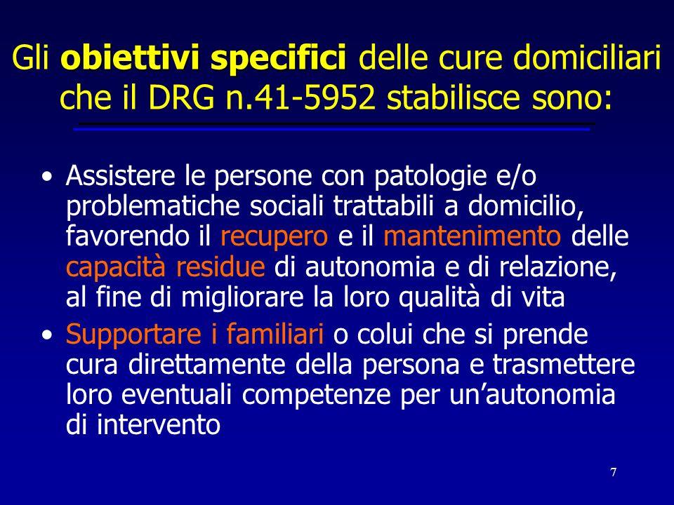 Gli obiettivi specifici delle cure domiciliari che il DRG n