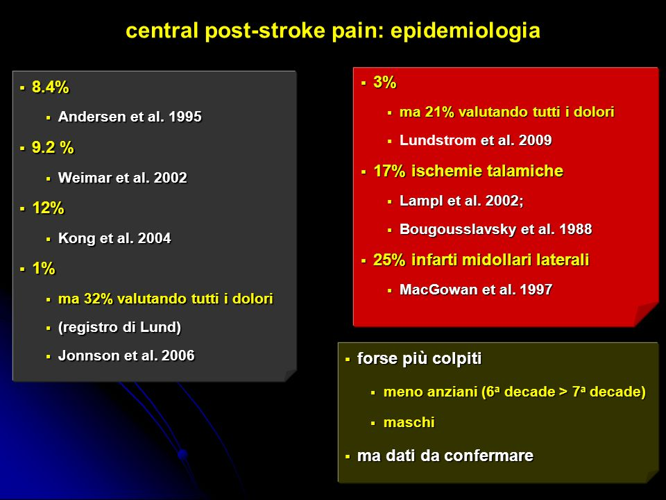 central post-stroke pain: epidemiologia