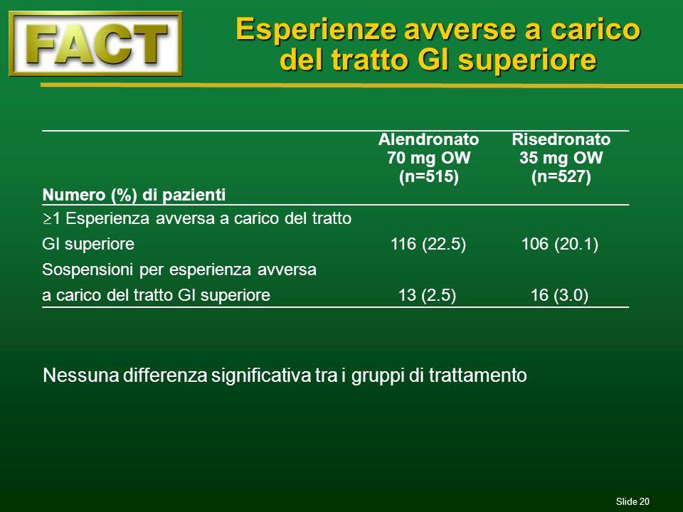 Esperienze avverse a carico del tratto GI superiore