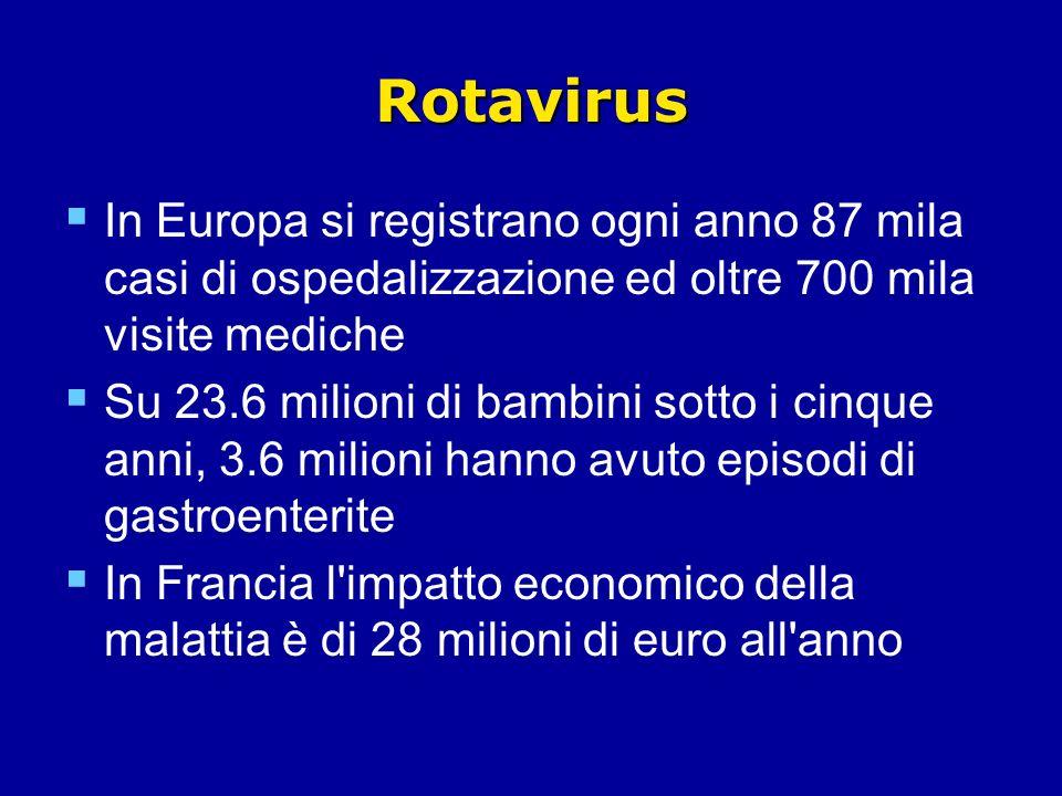 Rotavirus In Europa si registrano ogni anno 87 mila casi di ospedalizzazione ed oltre 700 mila visite mediche.