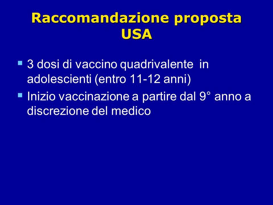 Raccomandazione proposta USA
