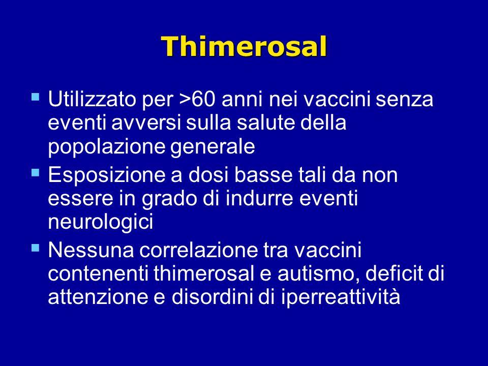 Thimerosal Utilizzato per >60 anni nei vaccini senza eventi avversi sulla salute della popolazione generale.