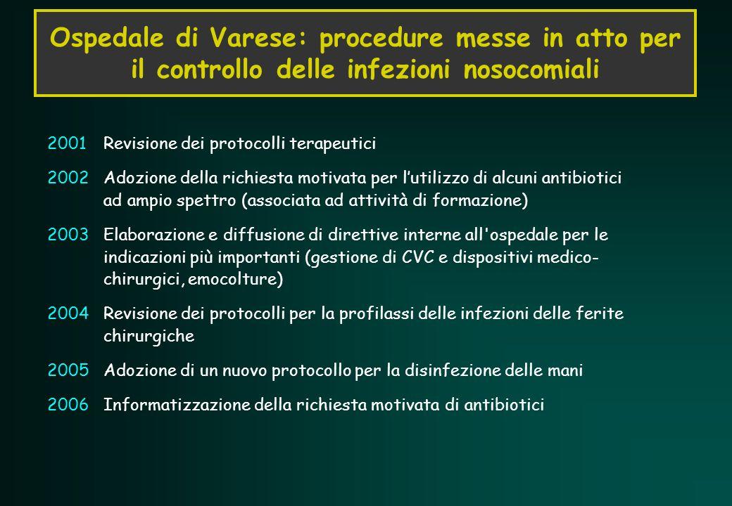 Ospedale di Varese: procedure messe in atto per il controllo delle infezioni nosocomiali