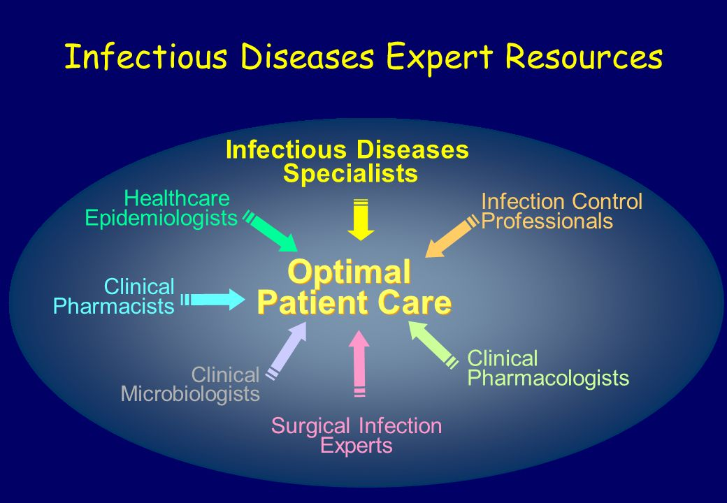 Infectious Diseases Expert Resources