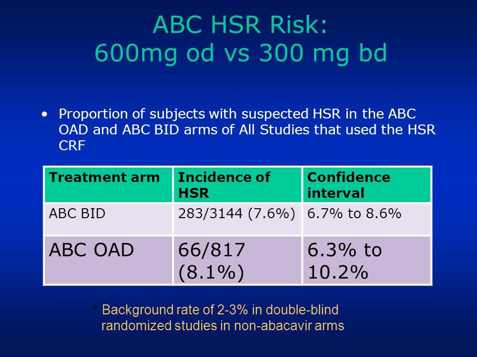 ABC HSR Risk: 600mg od vs 300 mg bd