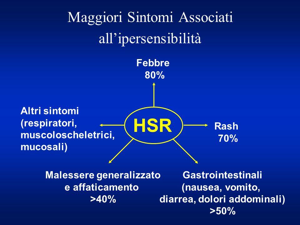 Maggiori Sintomi Associati all'ipersensibilità