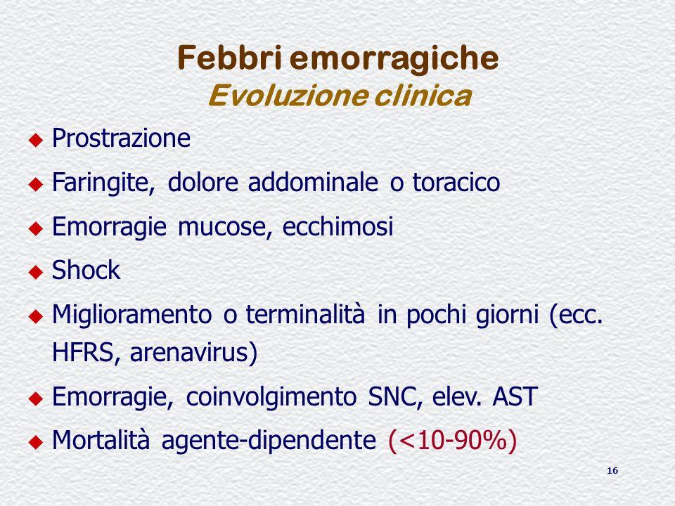 Febbri emorragiche Evoluzione clinica Prostrazione