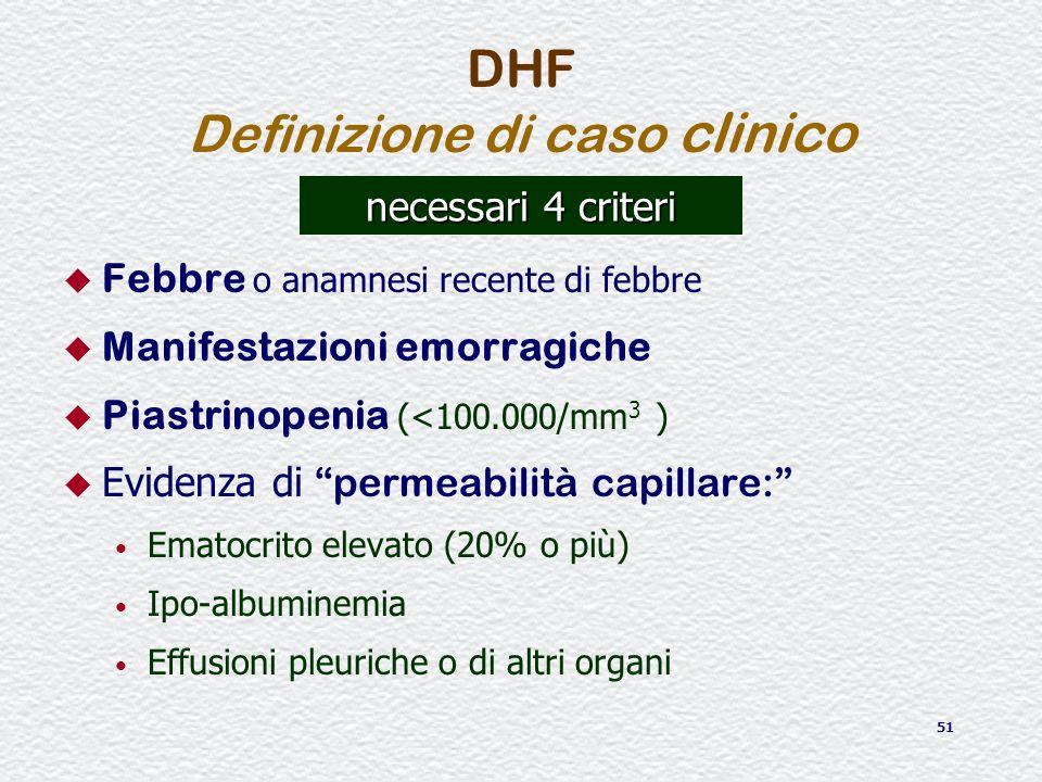 DHF Definizione di caso clinico
