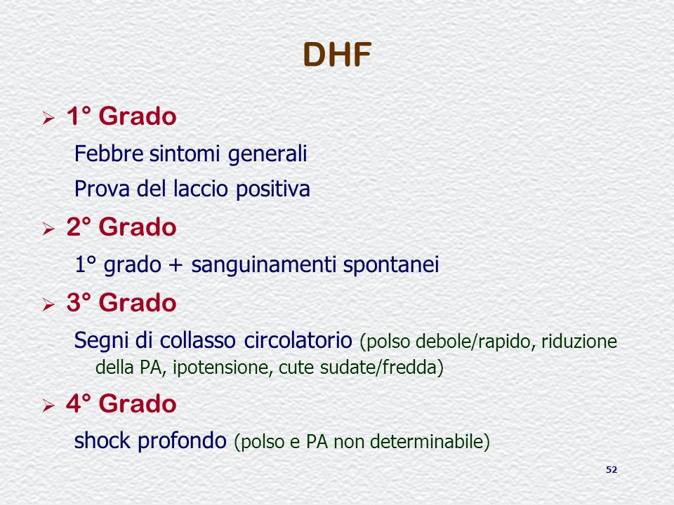 DHF 1° Grado 2° Grado 3° Grado 4° Grado Febbre sintomi generali