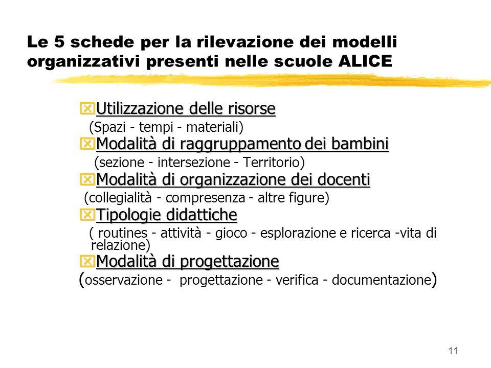 Le 5 schede per la rilevazione dei modelli organizzativi presenti nelle scuole ALICE