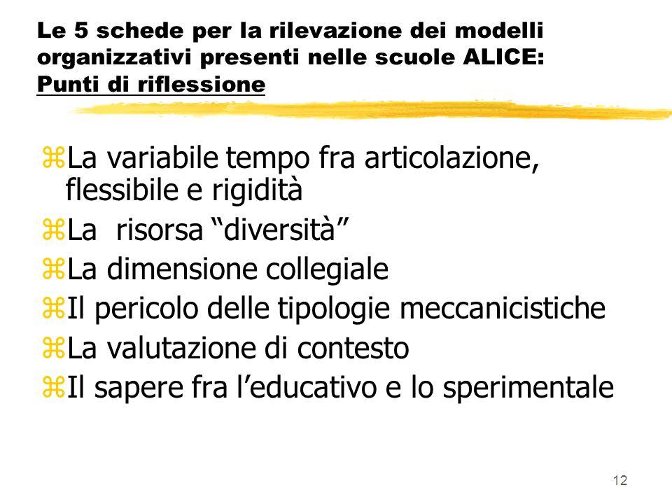 La variabile tempo fra articolazione, flessibile e rigidità