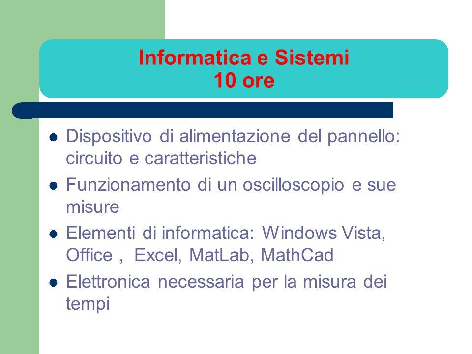 Informatica e Sistemi 10 ore
