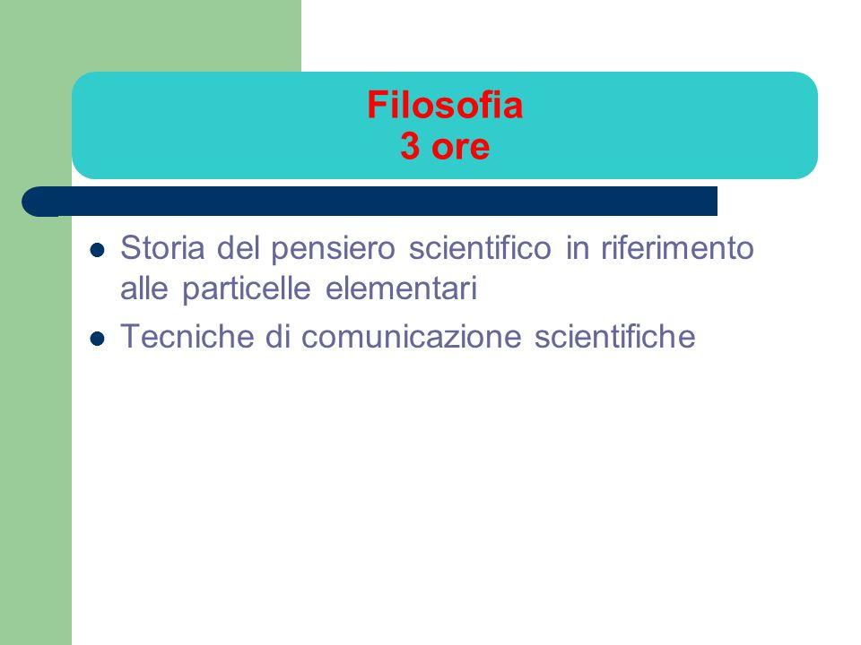 Filosofia 3 ore Storia del pensiero scientifico in riferimento alle particelle elementari.
