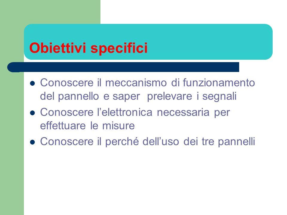 Obiettivi specifici Conoscere il meccanismo di funzionamento del pannello e saper prelevare i segnali.