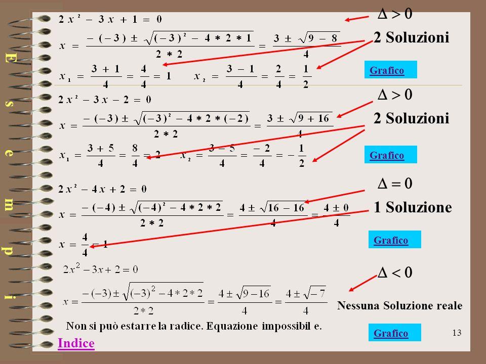 D > 0 2 Soluzioni D > 0 E s e m p i 2 Soluzioni D = 0