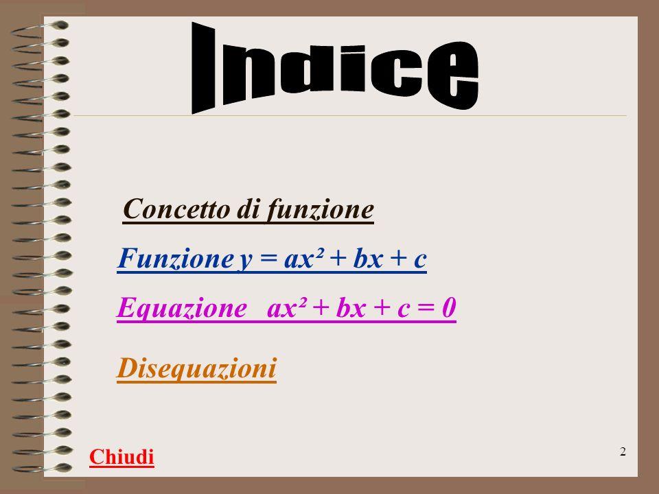 Indice Concetto di funzione Funzione y = ax² + bx + c