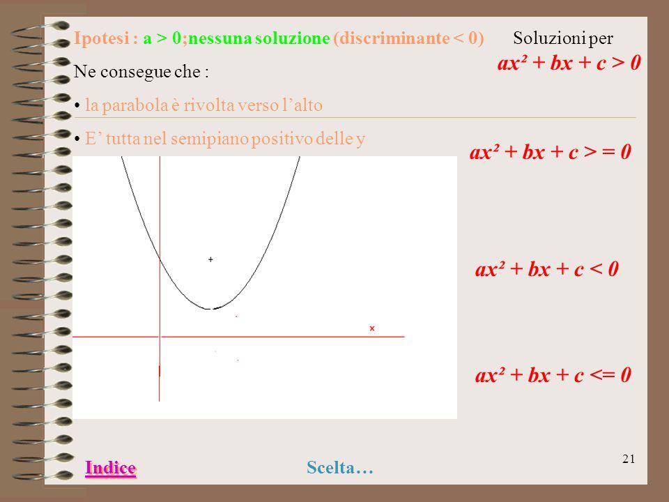 ax² + bx + c > 0 ax² + bx + c > = 0 ax² + bx + c < 0