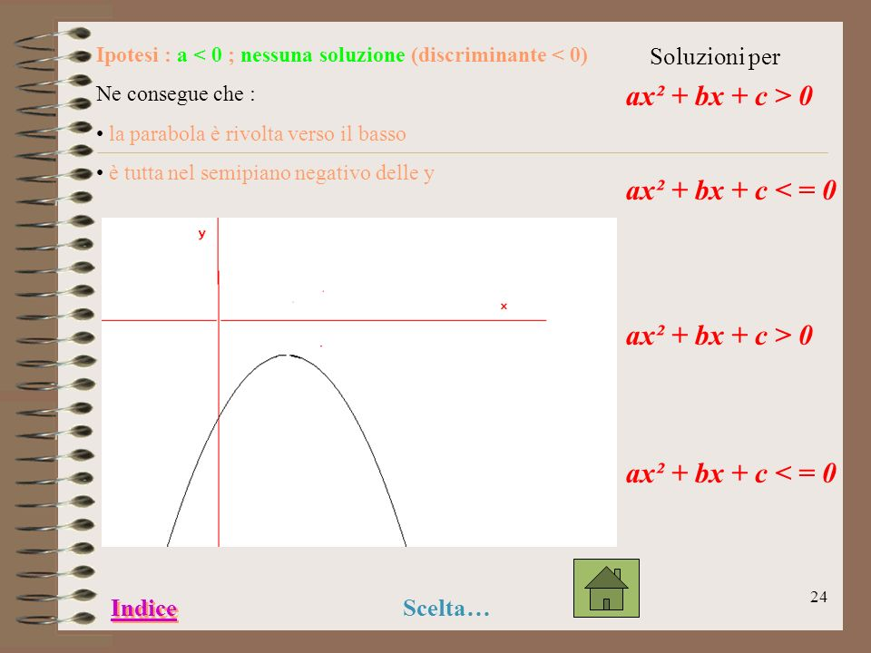 ax² + bx + c > 0 ax² + bx + c < = 0 ax² + bx + c > 0