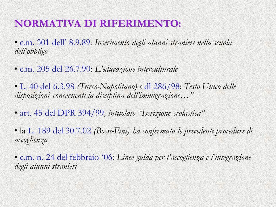 NORMATIVA DI RIFERIMENTO: